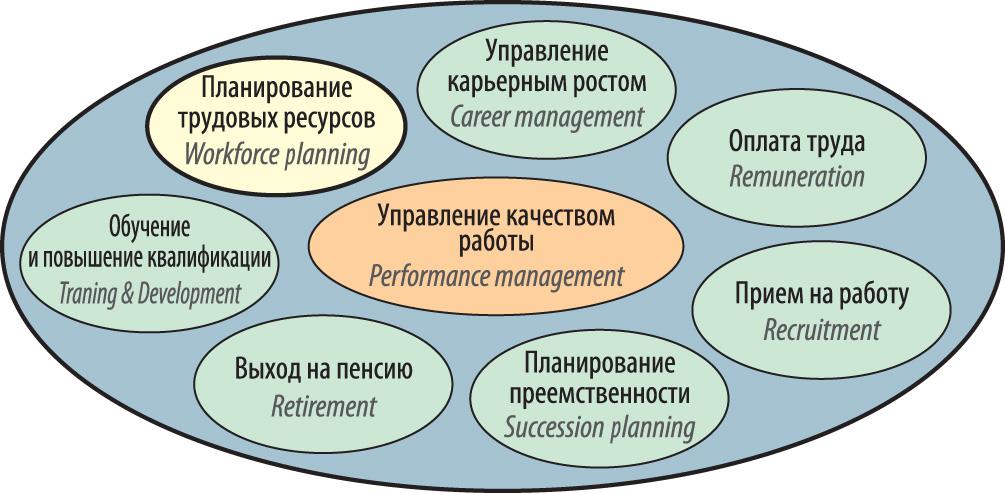 МАГАТЭ: планирование кадровых