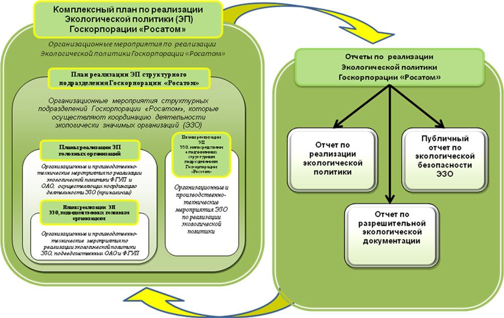 картинки экологическая политика