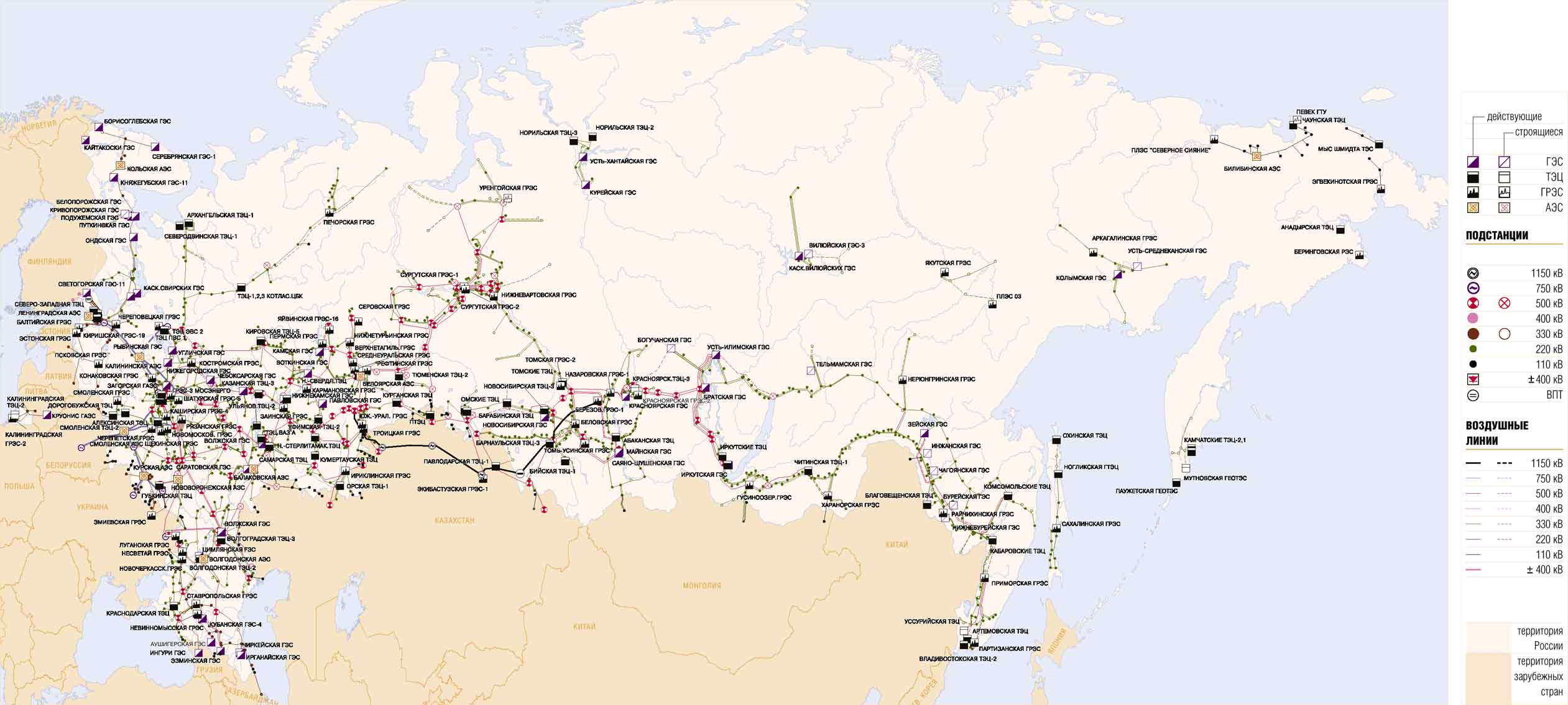 Энергетика России — Википедия