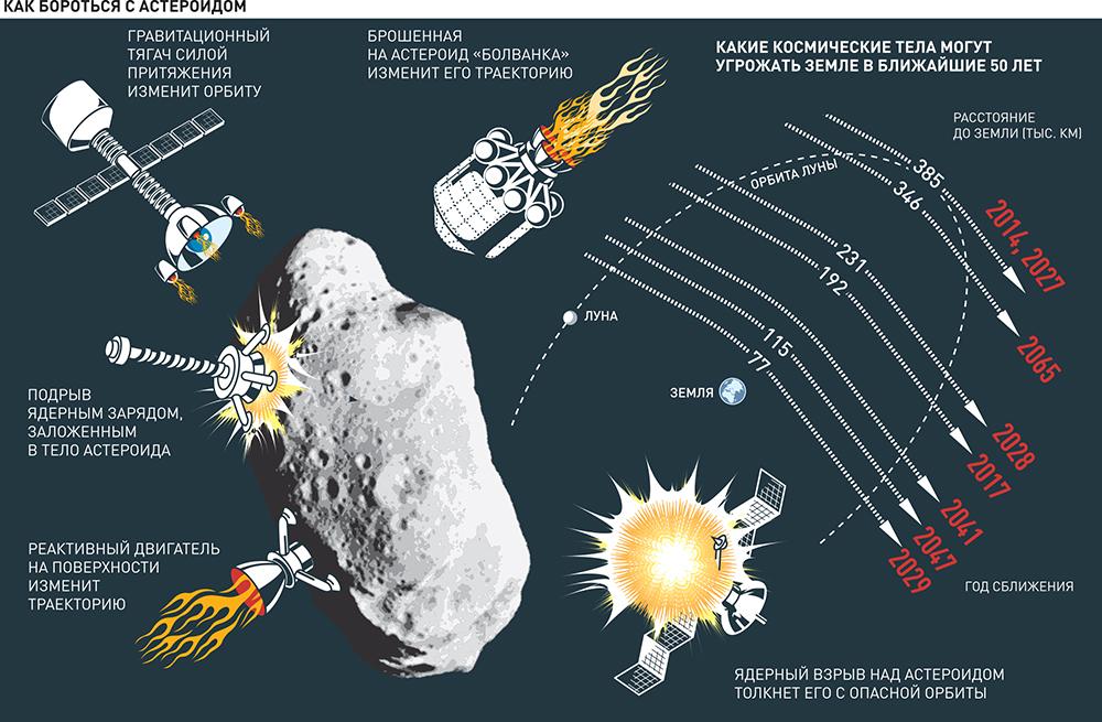 Плутона знаке метеорит измеряют при помощи самые