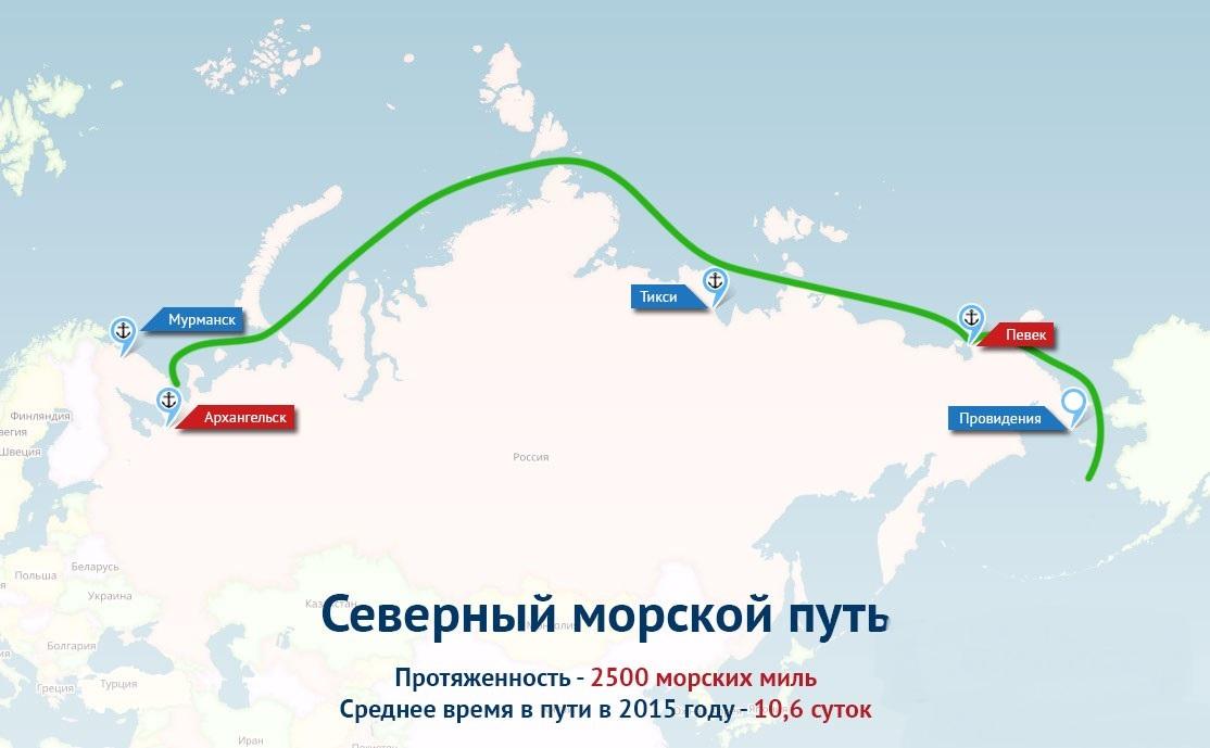 Путин рассказал о планах на Северный морской путь
