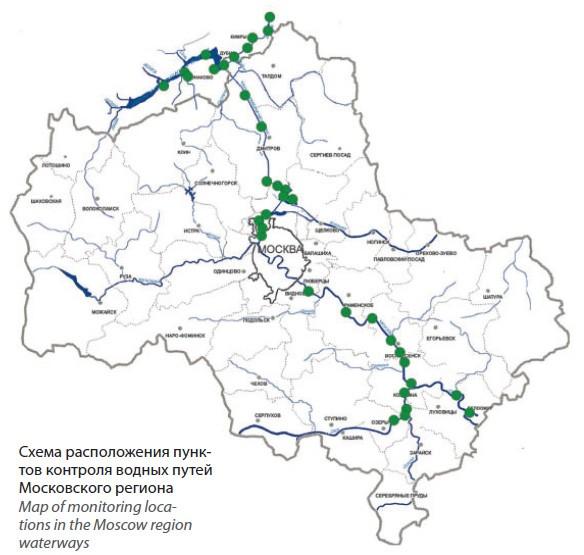 Экологическая оценка водных