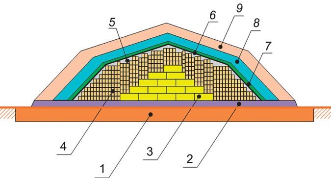 Схема объекта захоронения