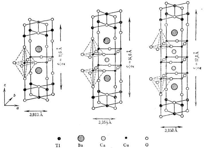 Квантовая физика помогла ученым превратить сверхпроводник в изолятор