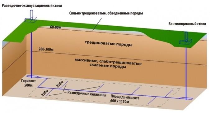СНиП 12032001  Безопасность труда в строительстве