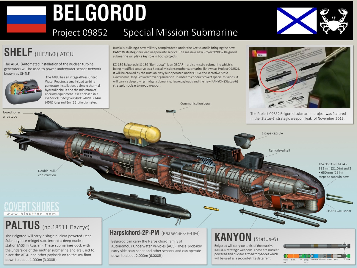 «Белгород» станет самой большой атомной субмариной в мире