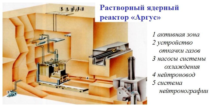 В РФЯЦ-ВНИИЭФ прошла проектная сессия по реализации проекта «Аргус-М»