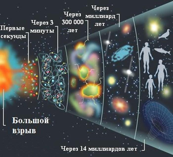Реферат на тему антиматерия 7191
