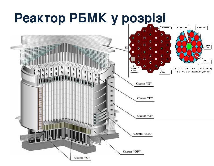 АО «ВНИИНМ» разработало перспективную технологию производства оболочечных труб для реакторов ВВЭР и РБМК