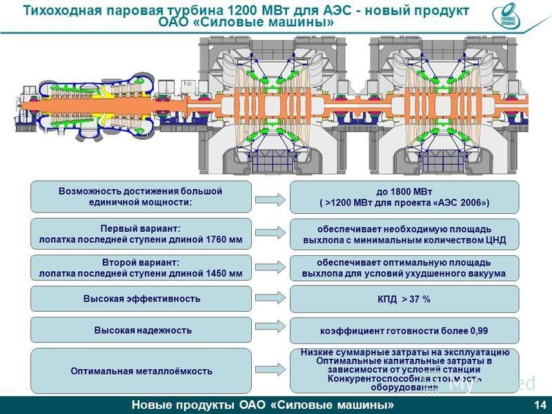 """""""Силовые машины"""" займутся созданием тихоходных турбин для АЭС"""