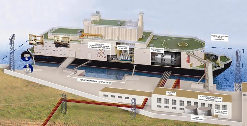 Росатом готов построить для Судана плавучую АЭС