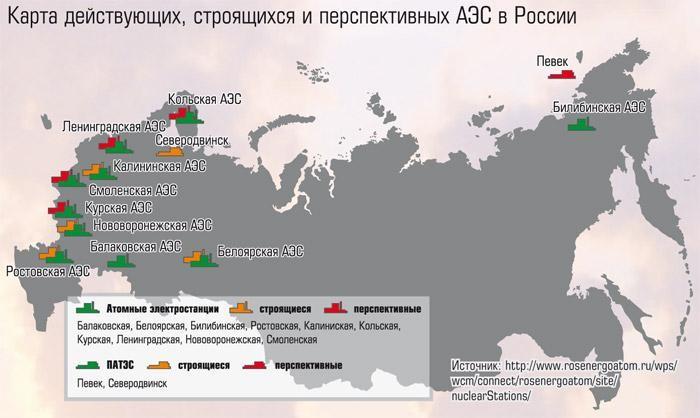 Доклад атомные электростанции в россии 3770