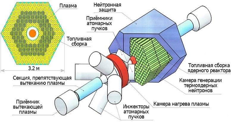 Иллюстрация предоставлена Андреем Аржанниковым