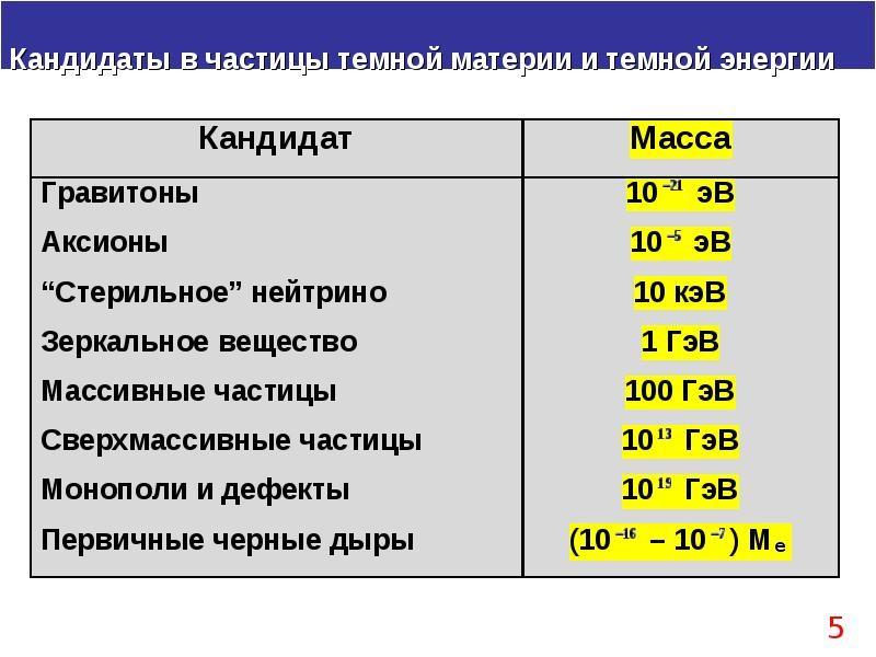 presentacii.ru