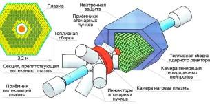 Институт ядерной физики им. Г. И. Будкера СО РАН